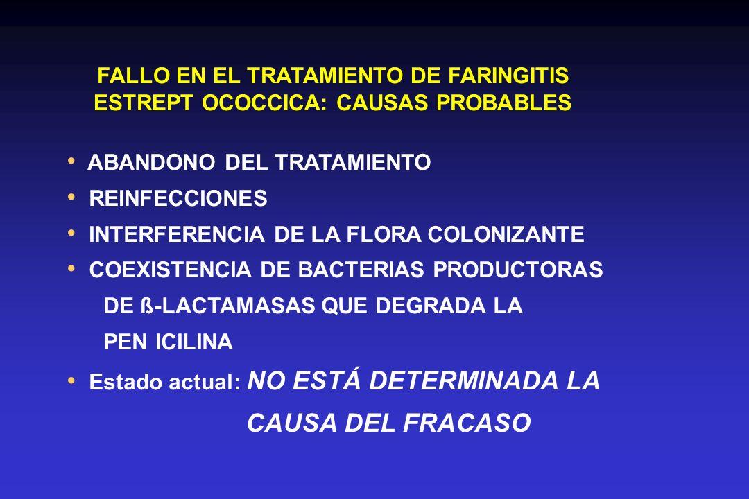 CAUSA DEL FRACASO FALLO EN EL TRATAMIENTO DE FARINGITIS