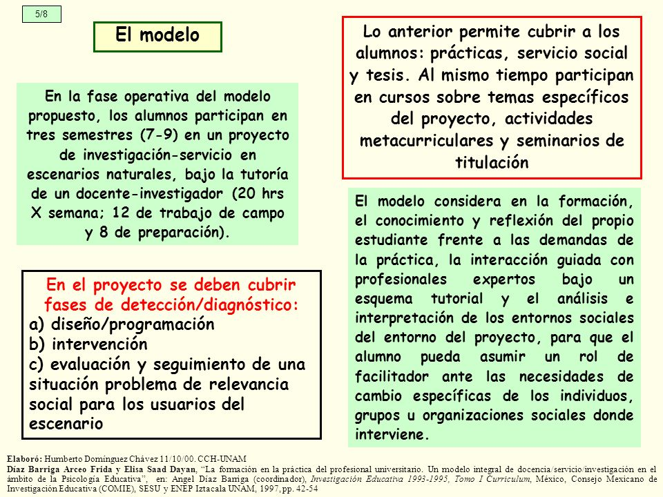 En el proyecto se deben cubrir fases de detección/diagnóstico: