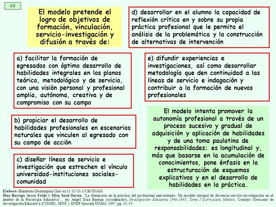 6/8 El modelo pretende el logro de objetivos de formación, vinculación, servicio-investigación y difusión a través de: