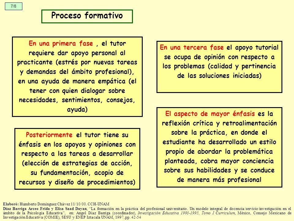 7/8 Proceso formativo.