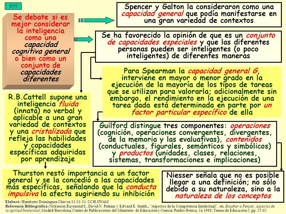 5/11 Spencer y Galton la consideraron como una capacidad general que podía manifestarse en una gran variedad de contextos.