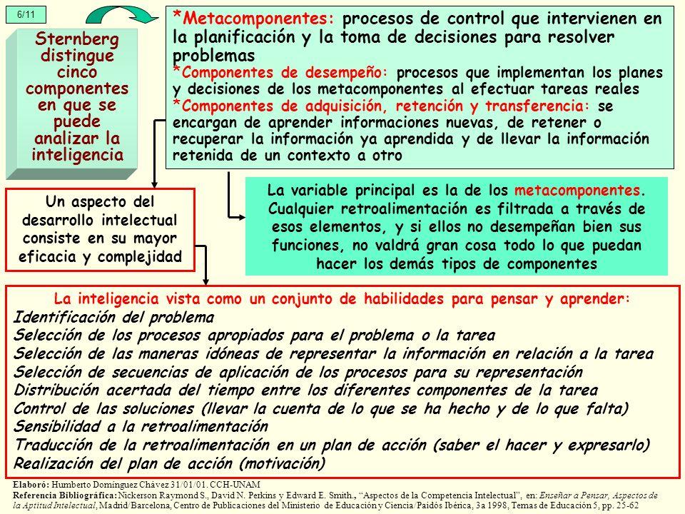 6/11 Metacomponentes: procesos de control que intervienen en la planificación y la toma de decisiones para resolver problemas.