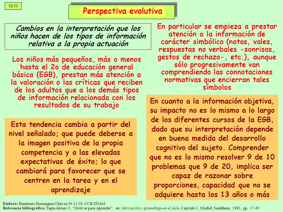 Perspectiva evolutiva