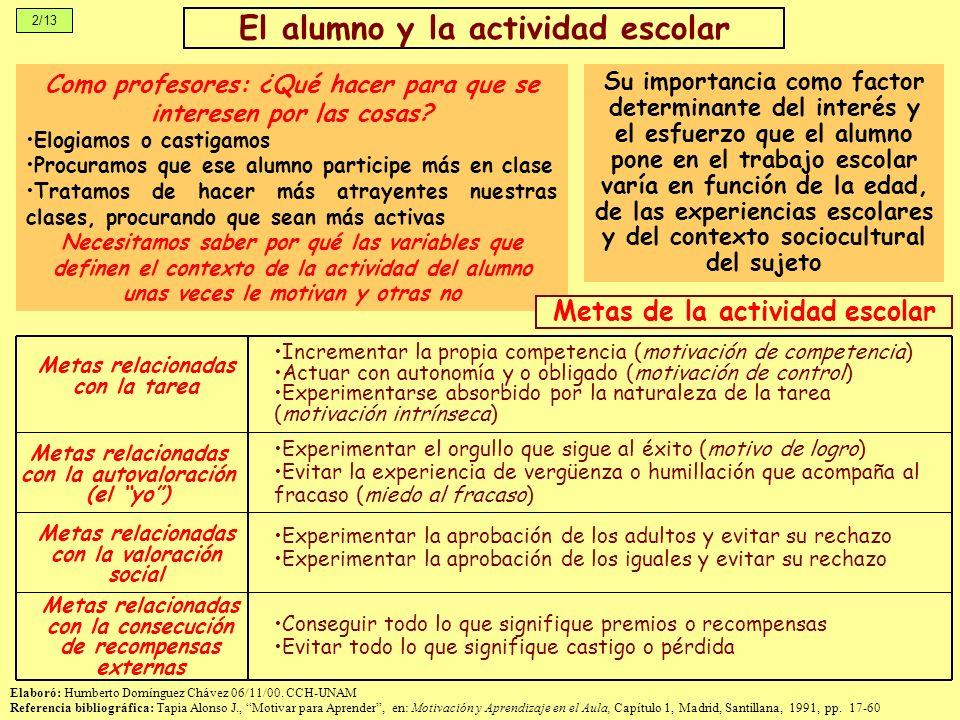 El alumno y la actividad escolar