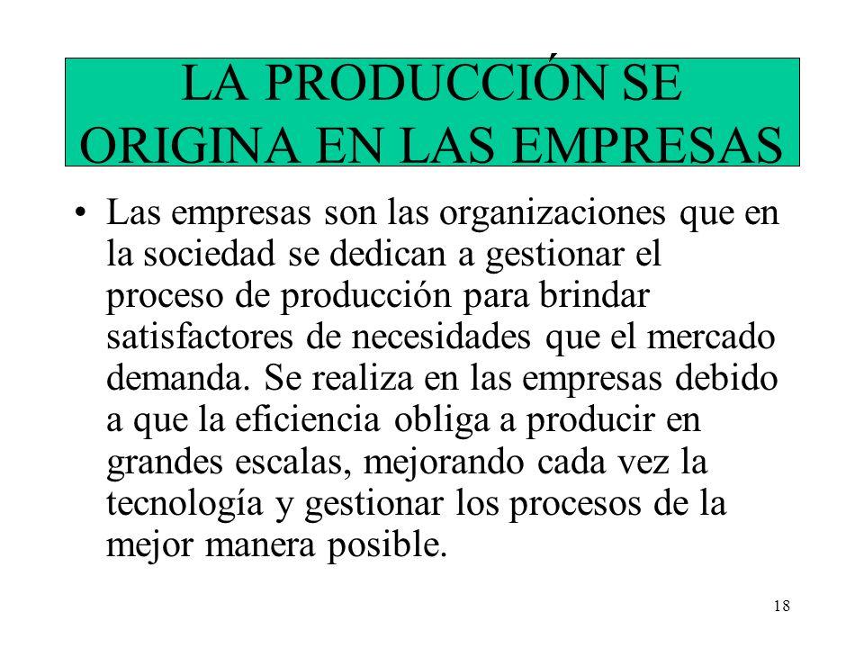 LA PRODUCCIÓN SE ORIGINA EN LAS EMPRESAS