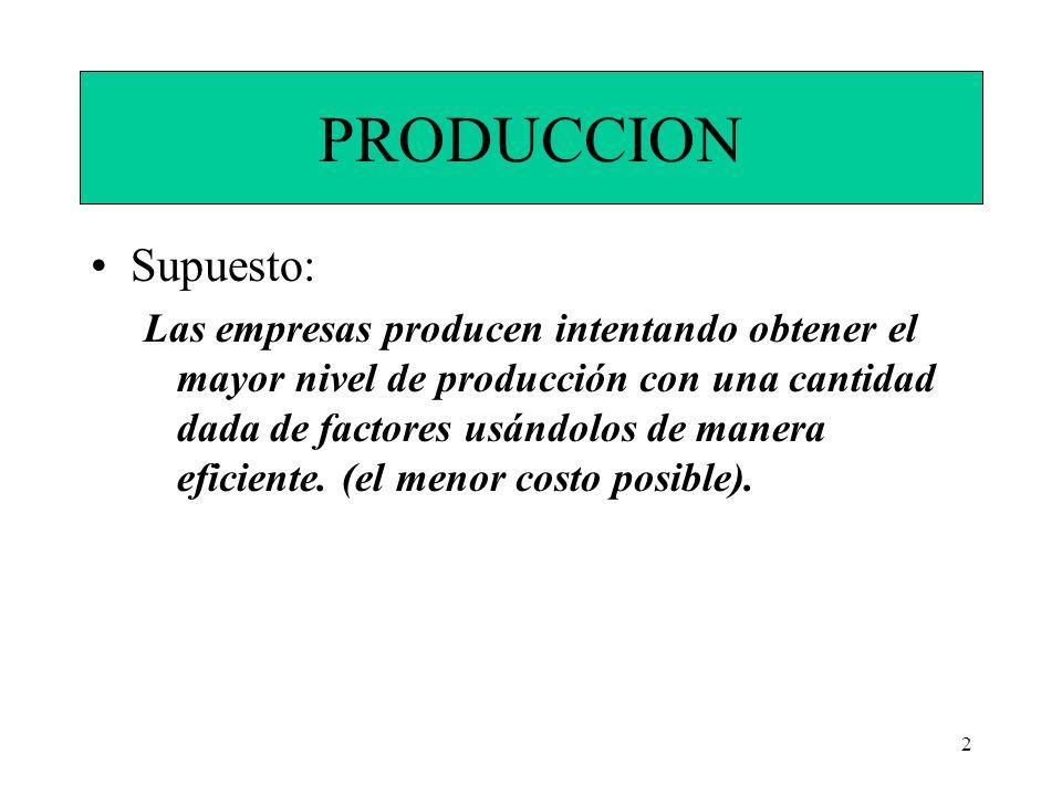 PRODUCCION Supuesto: