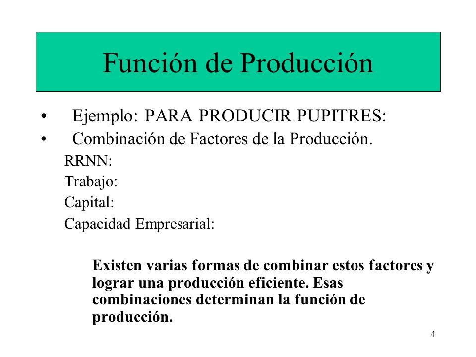 Función de Producción Ejemplo: PARA PRODUCIR PUPITRES: