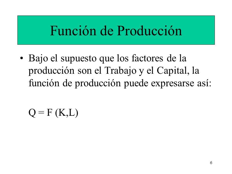 Función de Producción Bajo el supuesto que los factores de la producción son el Trabajo y el Capital, la función de producción puede expresarse así: