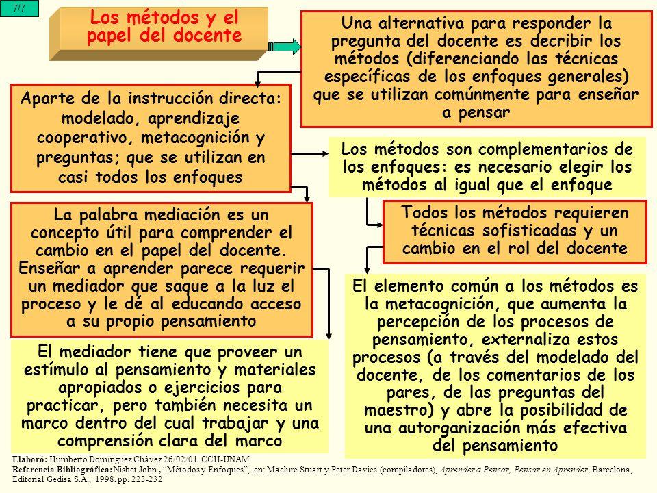 Los métodos y el papel del docente