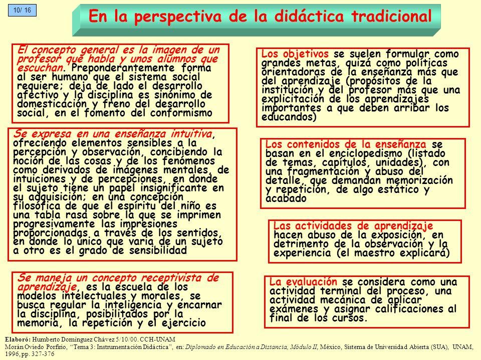 En la perspectiva de la didáctica tradicional