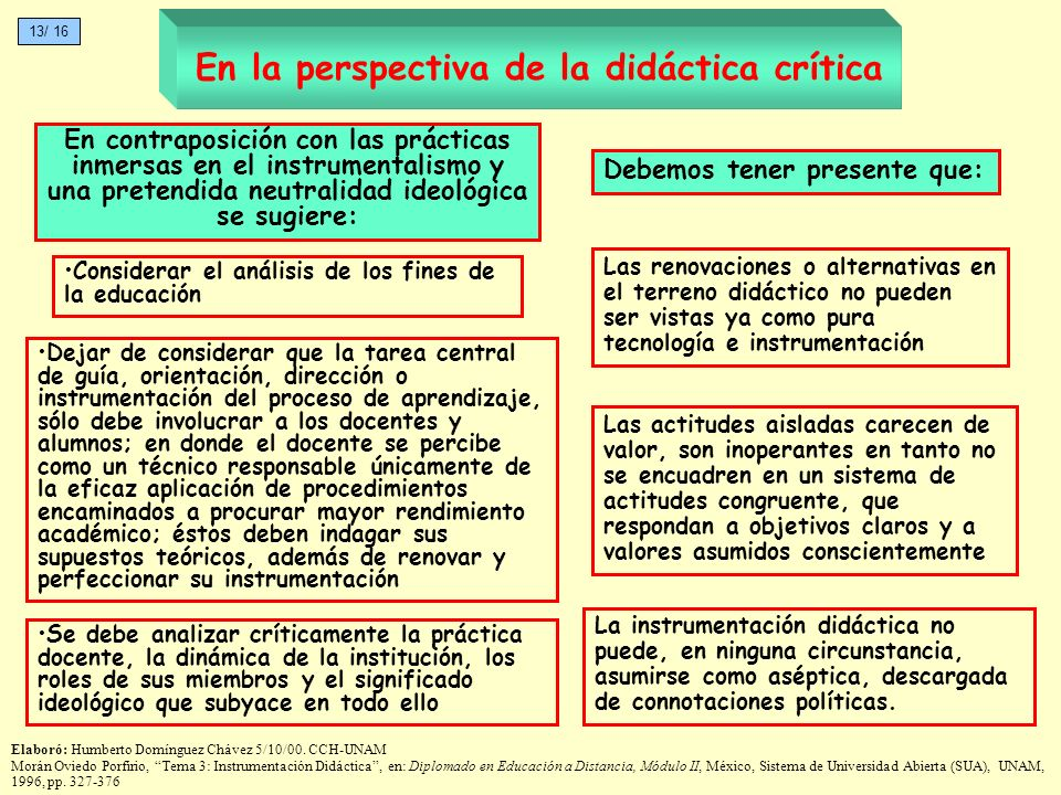 En la perspectiva de la didáctica crítica