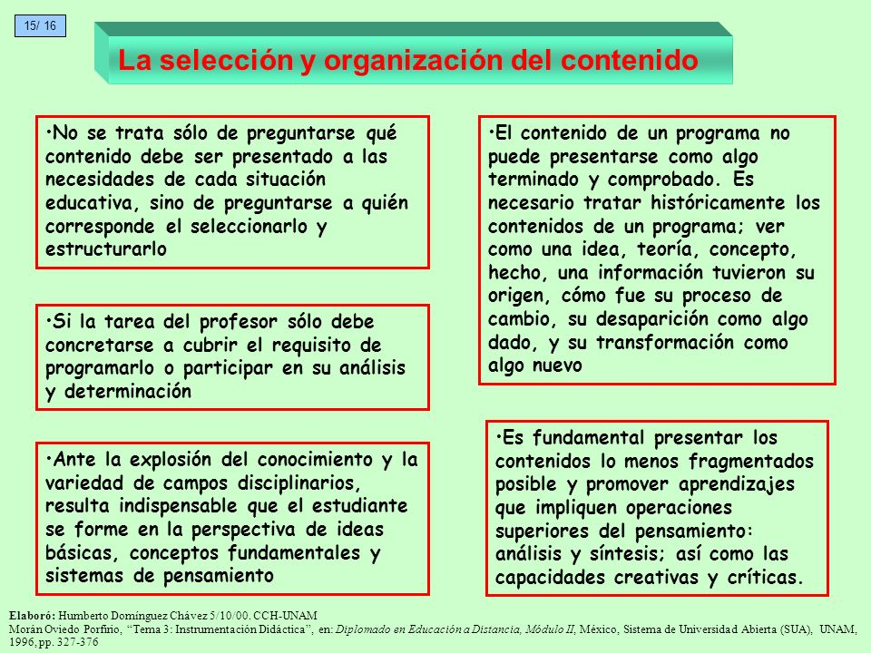 La selección y organización del contenido