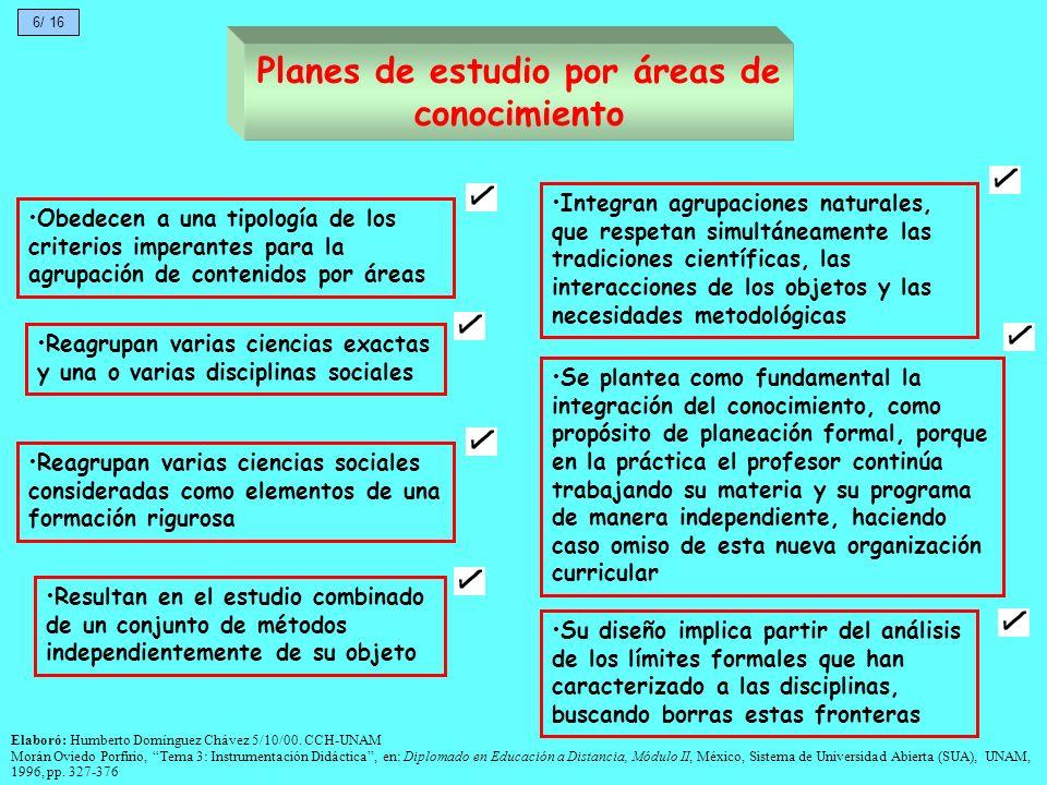 Planes de estudio por áreas de