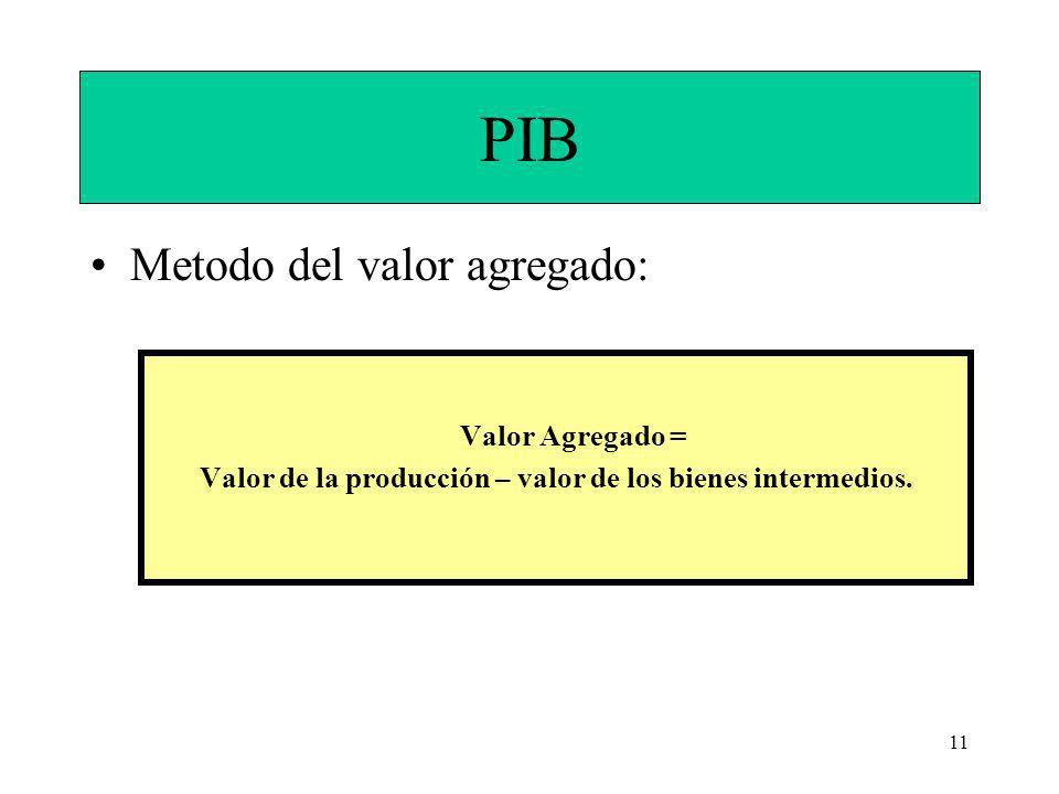Valor de la producción – valor de los bienes intermedios.