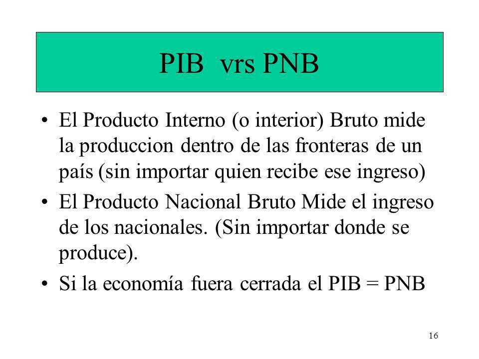 PIB vrs PNB El Producto Interno (o interior) Bruto mide la produccion dentro de las fronteras de un país (sin importar quien recibe ese ingreso)
