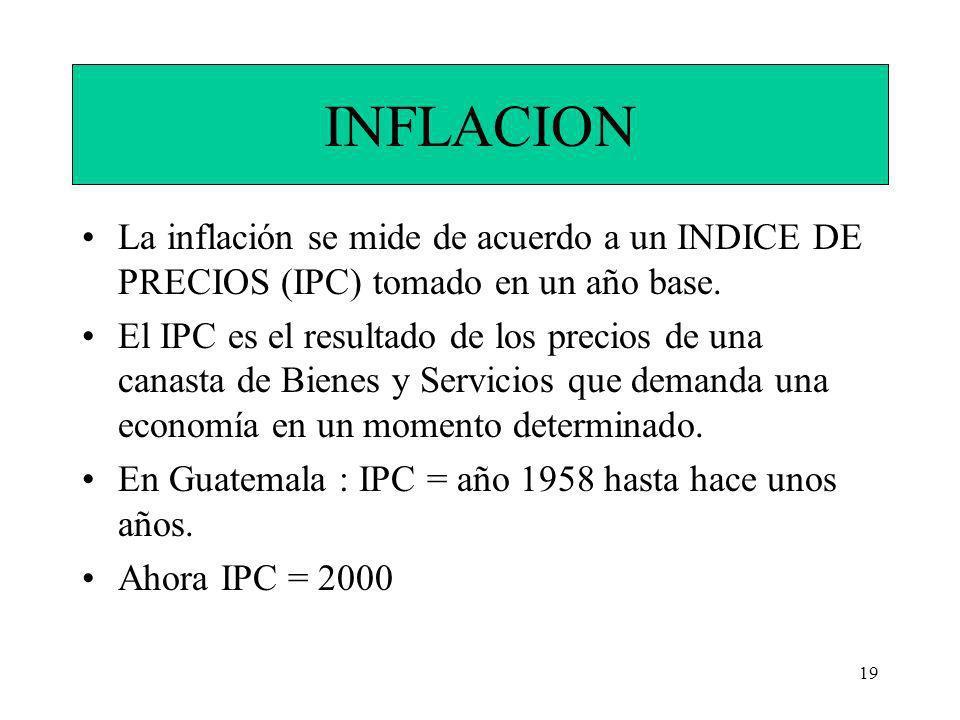 INFLACION La inflación se mide de acuerdo a un INDICE DE PRECIOS (IPC) tomado en un año base.