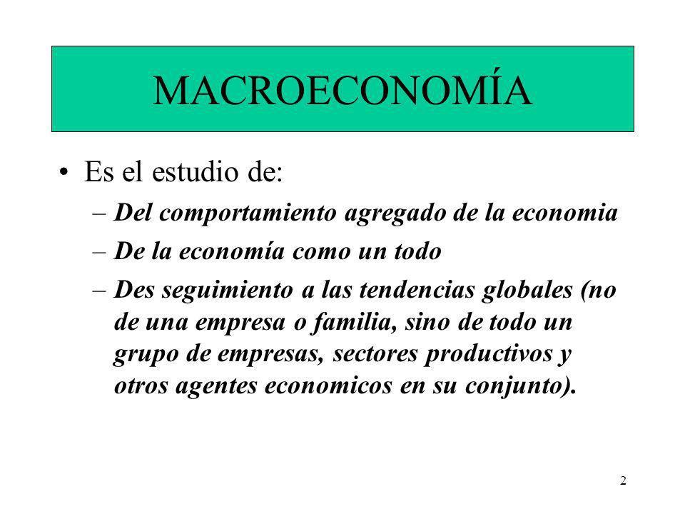 MACROECONOMÍA Es el estudio de: