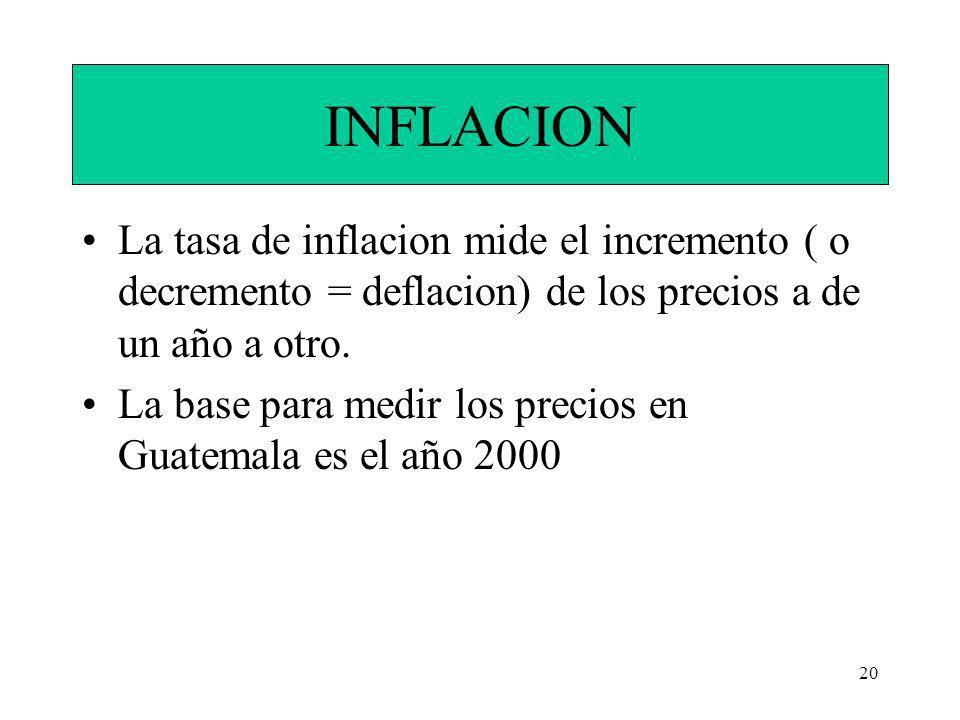 INFLACION La tasa de inflacion mide el incremento ( o decremento = deflacion) de los precios a de un año a otro.