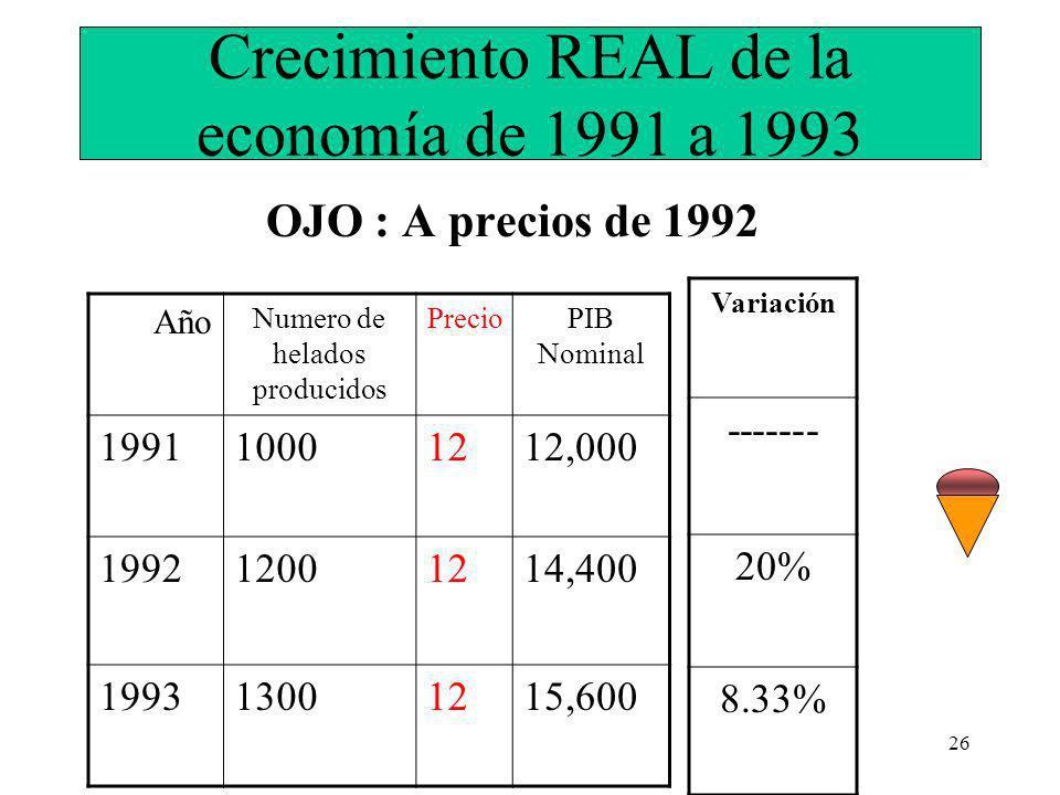 Crecimiento REAL de la economía de 1991 a 1993