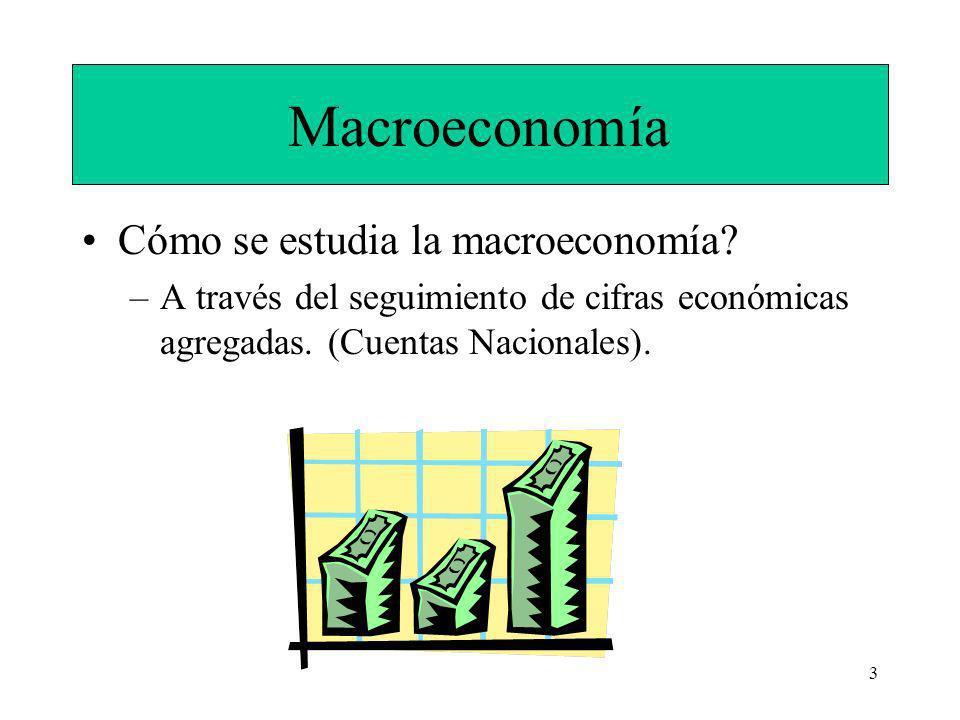 Macroeconomía Cómo se estudia la macroeconomía