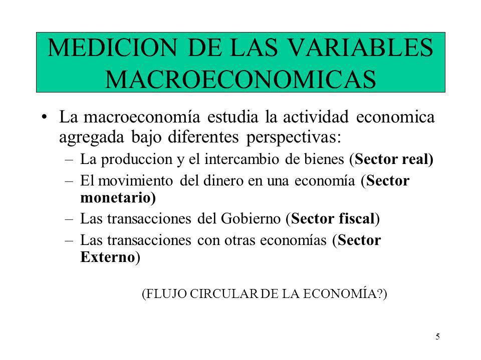 MEDICION DE LAS VARIABLES MACROECONOMICAS