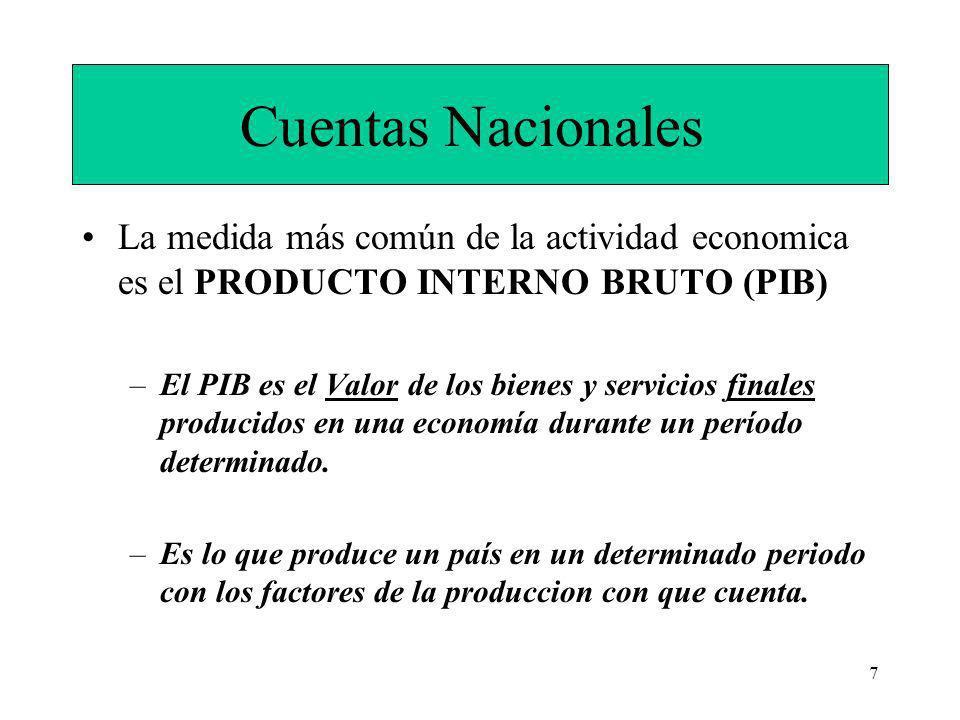 Cuentas Nacionales La medida más común de la actividad economica es el PRODUCTO INTERNO BRUTO (PIB)
