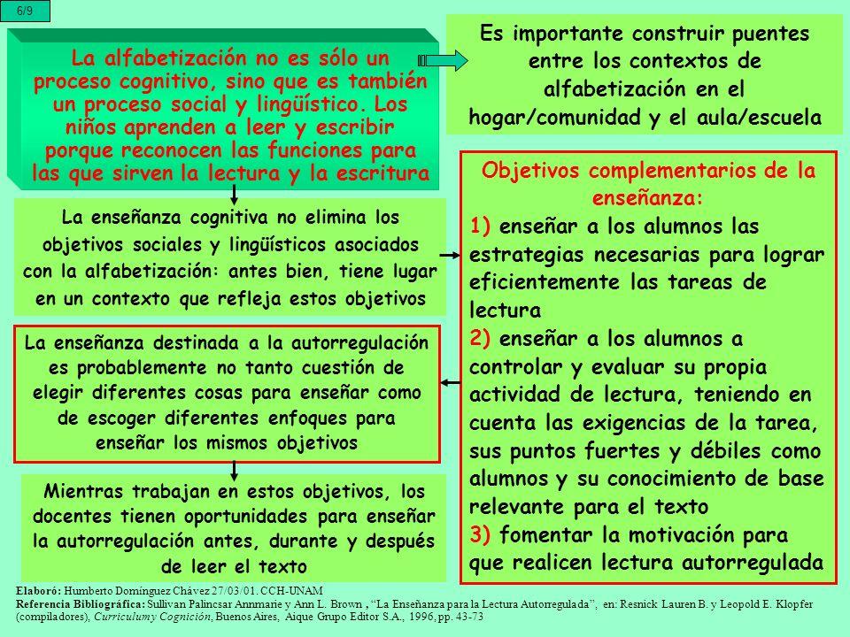 Objetivos complementarios de la enseñanza: