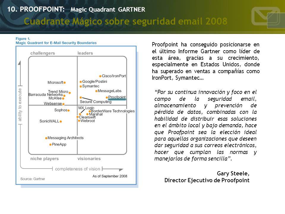 Cuadrante Mágico sobre seguridad email 2008