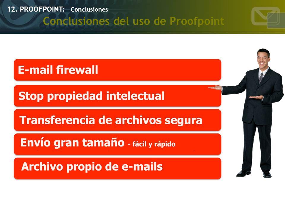 Conclusiones del uso de Proofpoint
