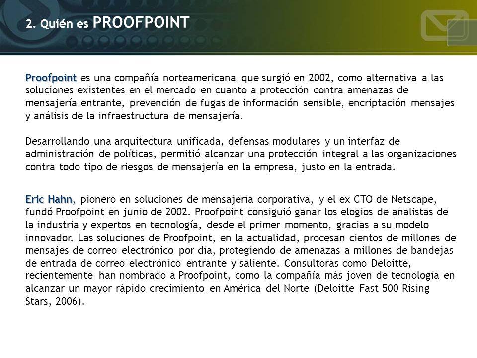 2. Quién es PROOFPOINT
