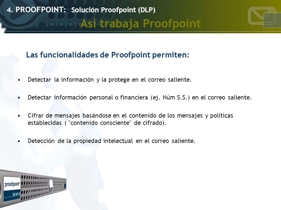 Así trabaja Proofpoint