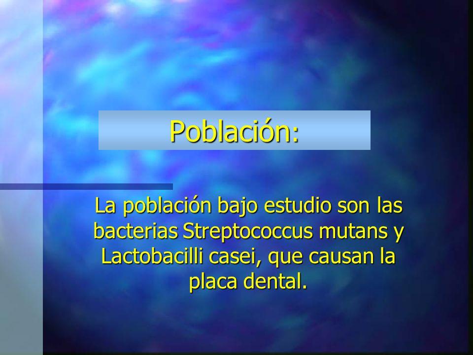 Población: La población bajo estudio son las bacterias Streptococcus mutans y Lactobacilli casei, que causan la placa dental.