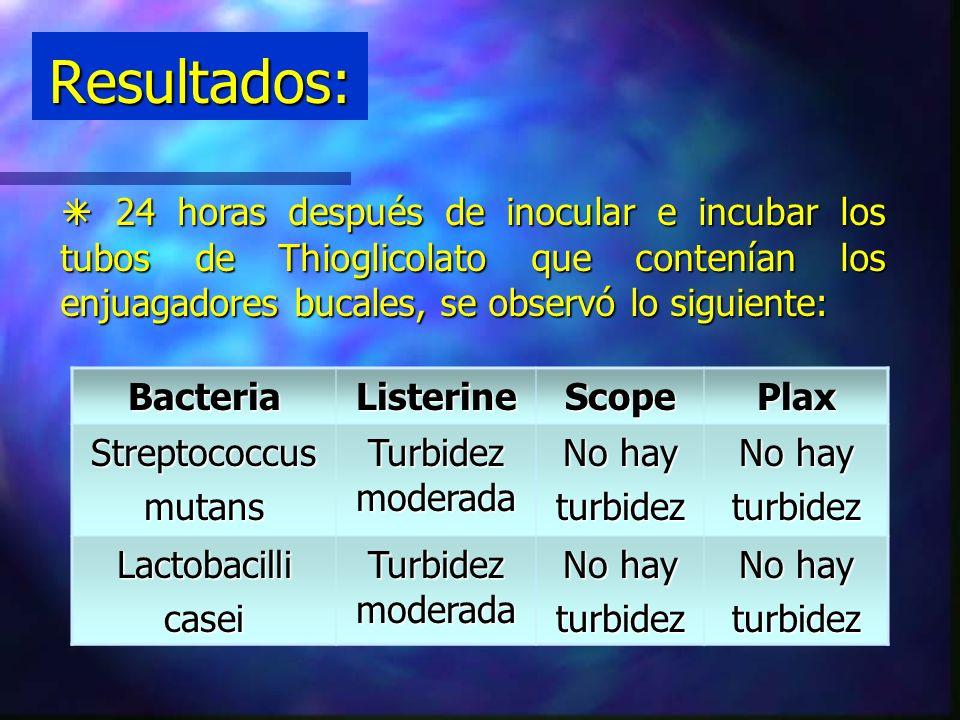 Resultados:  24 horas después de inocular e incubar los tubos de Thioglicolato que contenían los enjuagadores bucales, se observó lo siguiente:
