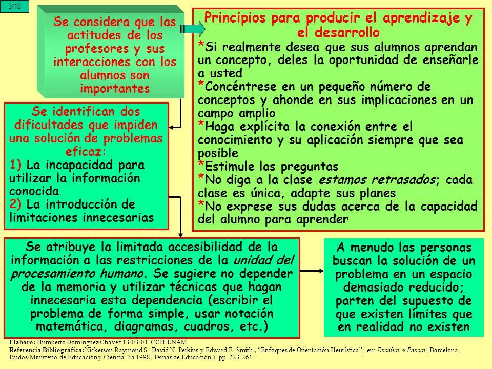 Principios para producir el aprendizaje y el desarrollo
