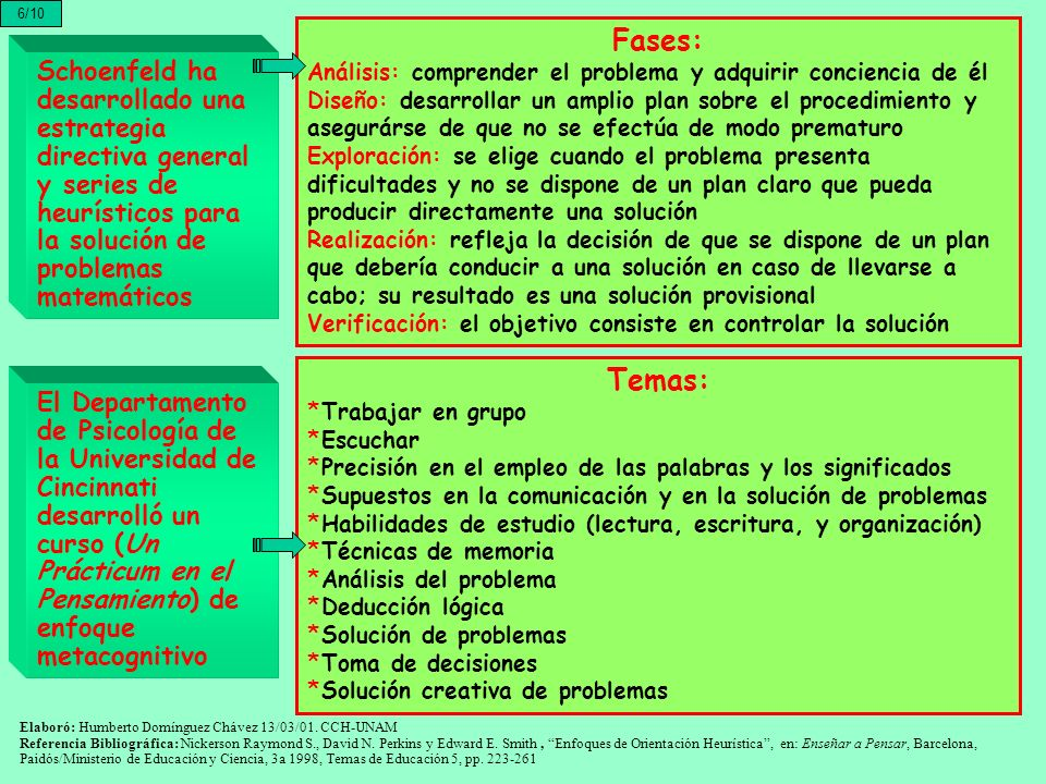 6/10 Fases: Análisis: comprender el problema y adquirir conciencia de él.