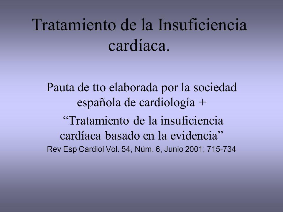 Tratamiento de la Insuficiencia cardíaca.