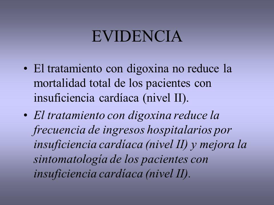 EVIDENCIA El tratamiento con digoxina no reduce la mortalidad total de los pacientes con insuficiencia cardíaca (nivel II).