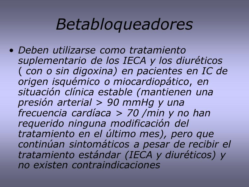 Betabloqueadores