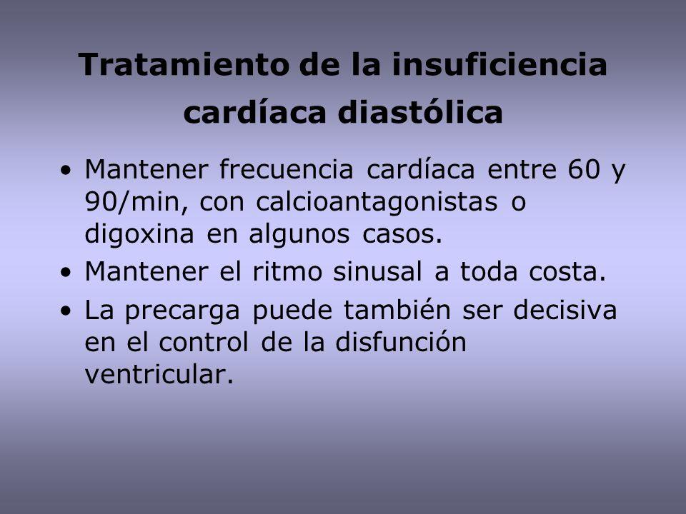 Tratamiento de la insuficiencia cardíaca diastólica