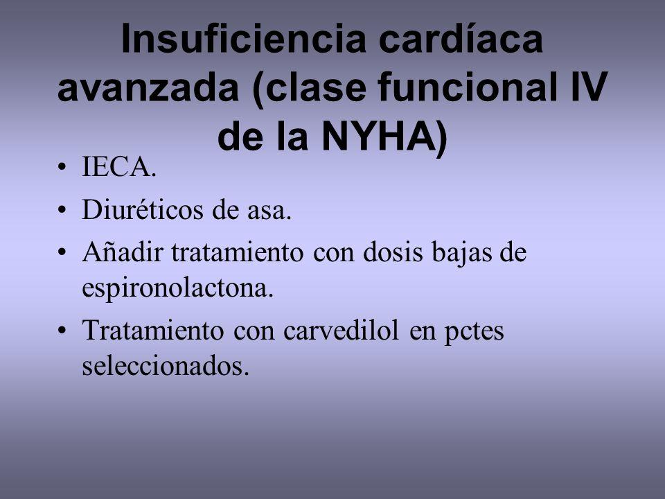 Insuficiencia cardíaca avanzada (clase funcional IV de la NYHA)