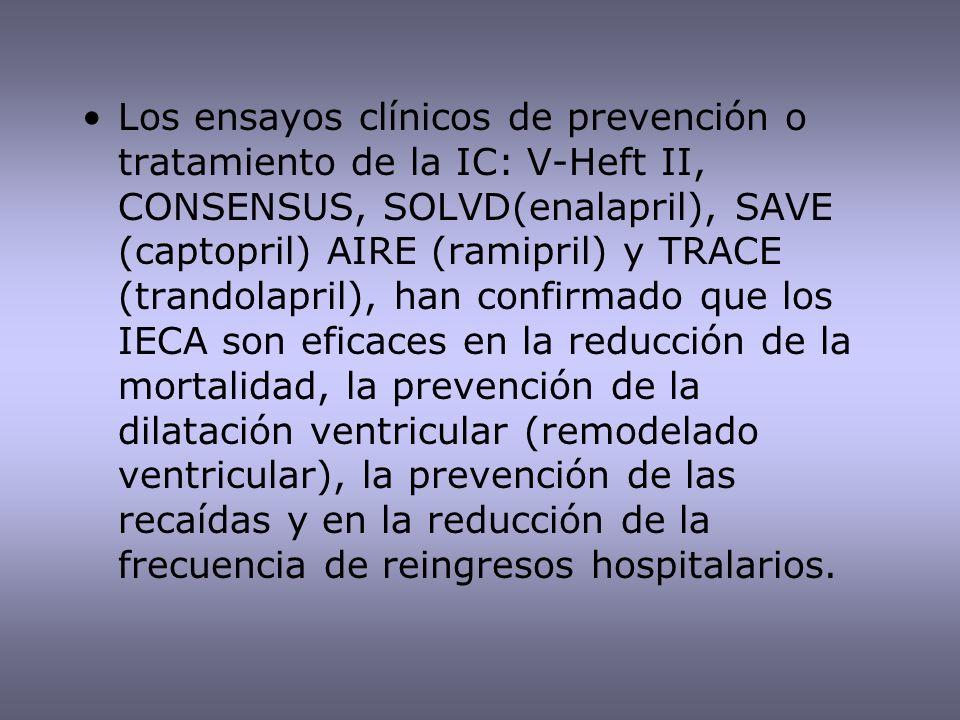 Los ensayos clínicos de prevención o tratamiento de la IC: V-Heft II, CONSENSUS, SOLVD(enalapril), SAVE (captopril) AIRE (ramipril) y TRACE (trandolapril), han confirmado que los IECA son eficaces en la reducción de la mortalidad, la prevención de la dilatación ventricular (remodelado ventricular), la prevención de las recaídas y en la reducción de la frecuencia de reingresos hospitalarios.