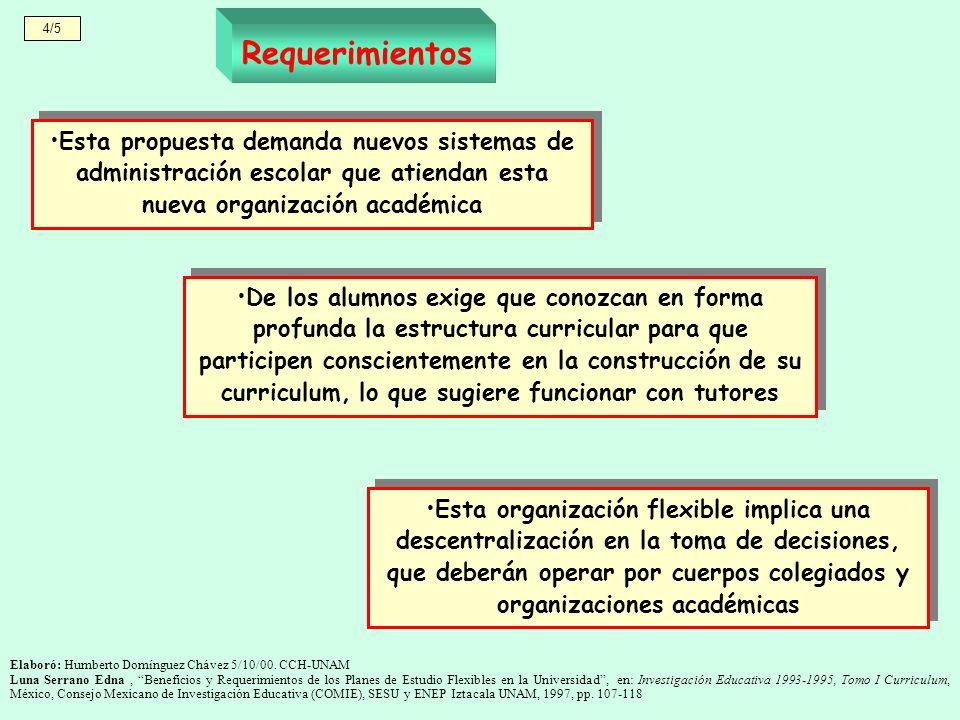 4/5 Requerimientos. Esta propuesta demanda nuevos sistemas de administración escolar que atiendan esta nueva organización académica.