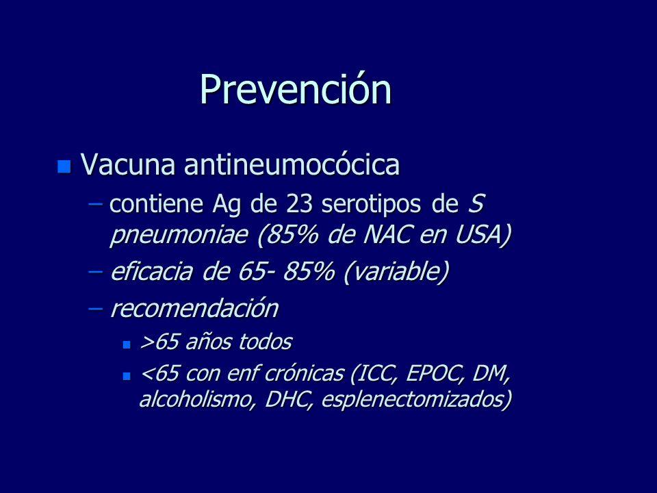 Prevención Vacuna antineumocócica