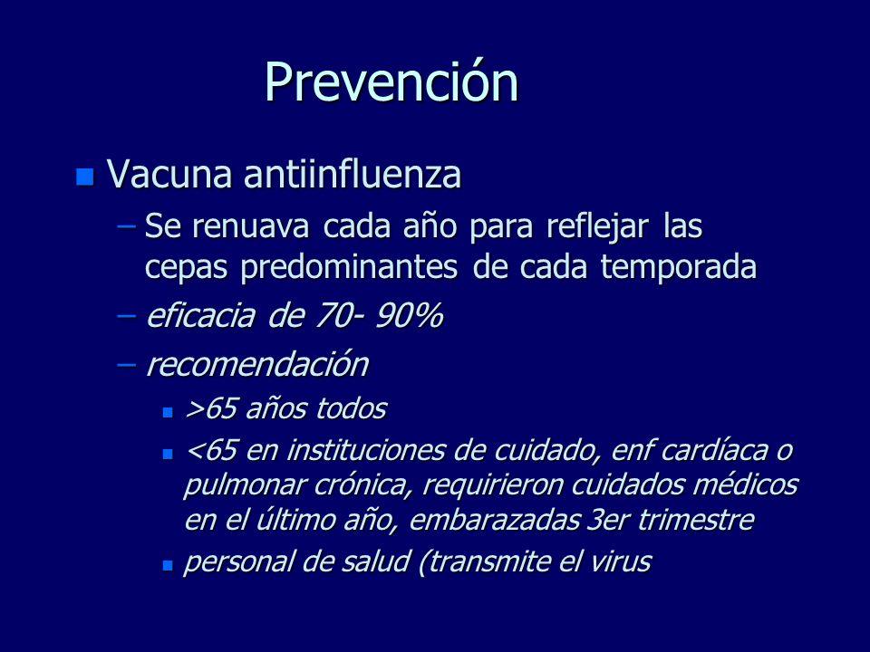 Prevención Vacuna antiinfluenza