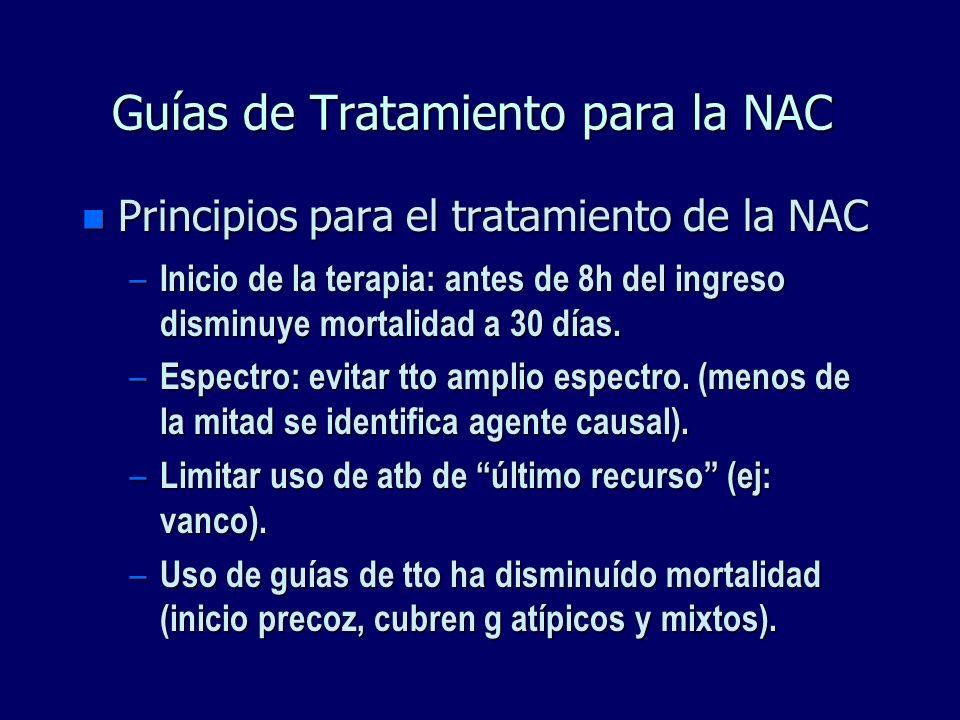 Guías de Tratamiento para la NAC