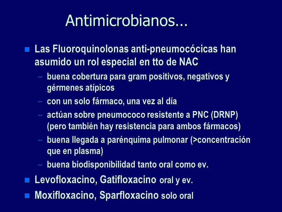 Antimicrobianos... Las Fluoroquinolonas anti-pneumocócicas han asumido un rol especial en tto de NAC.