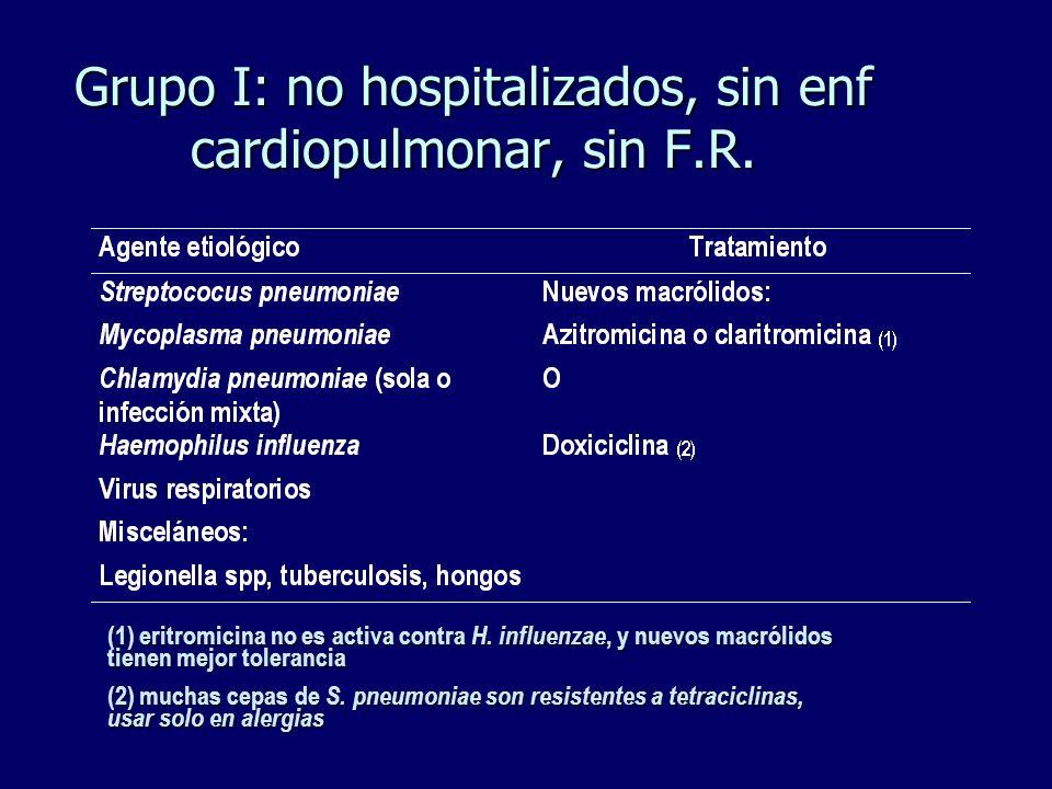 Grupo I: no hospitalizados, sin enf cardiopulmonar, sin F.R.