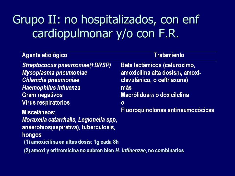 Grupo II: no hospitalizados, con enf cardiopulmonar y/o con F.R.