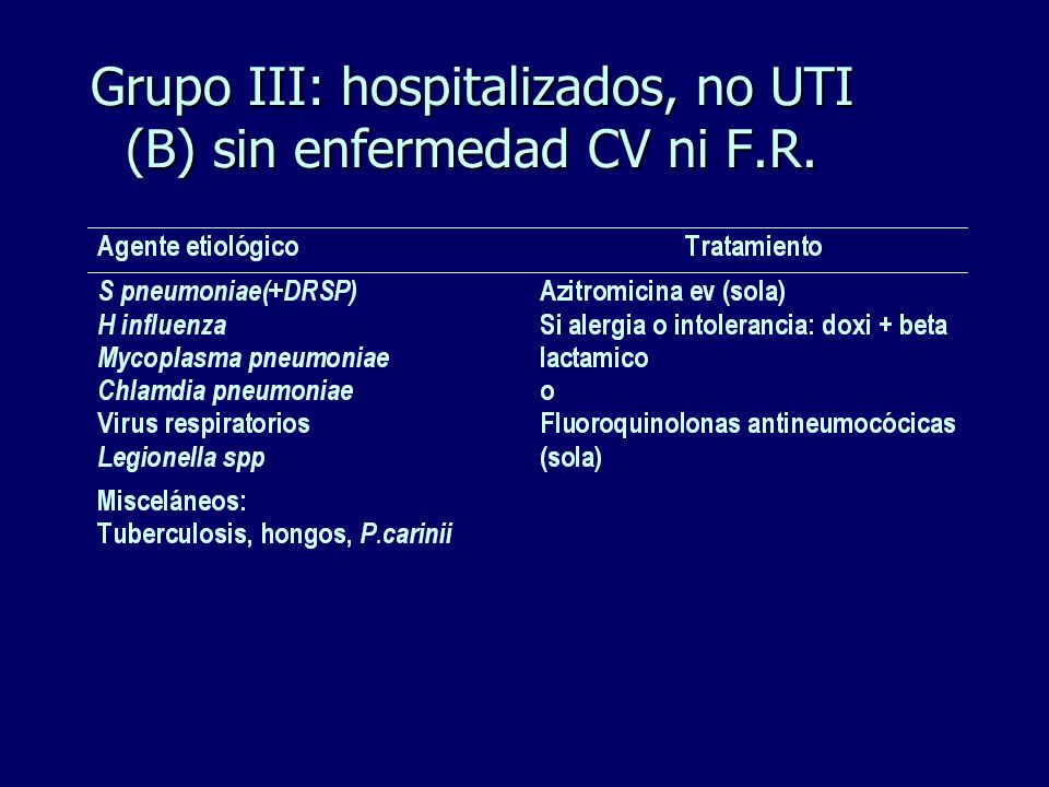 Grupo III: hospitalizados, no UTI (B) sin enfermedad CV ni F.R.