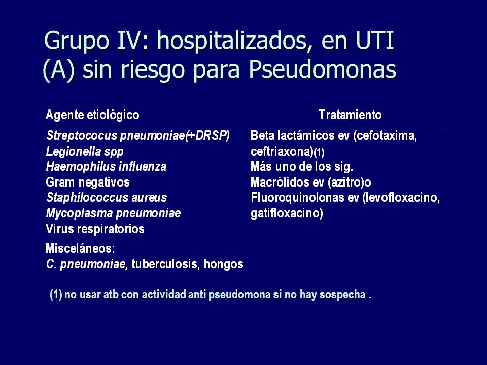 Grupo IV: hospitalizados, en UTI (A) sin riesgo para Pseudomonas